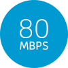 Business Internet solutions UltraFibre 80