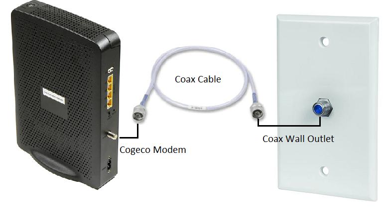 modem coax conenction.png